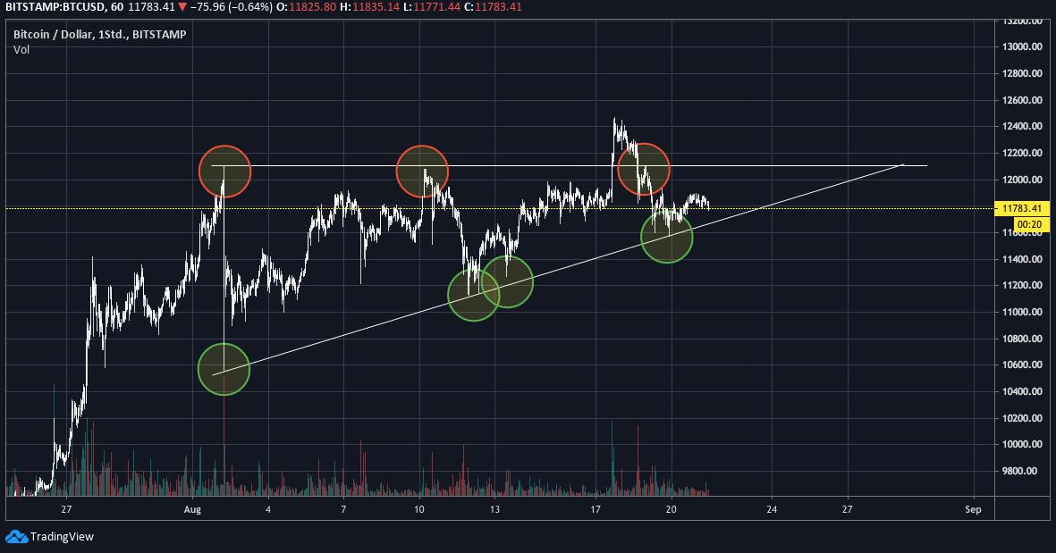 tradingview_dreieck