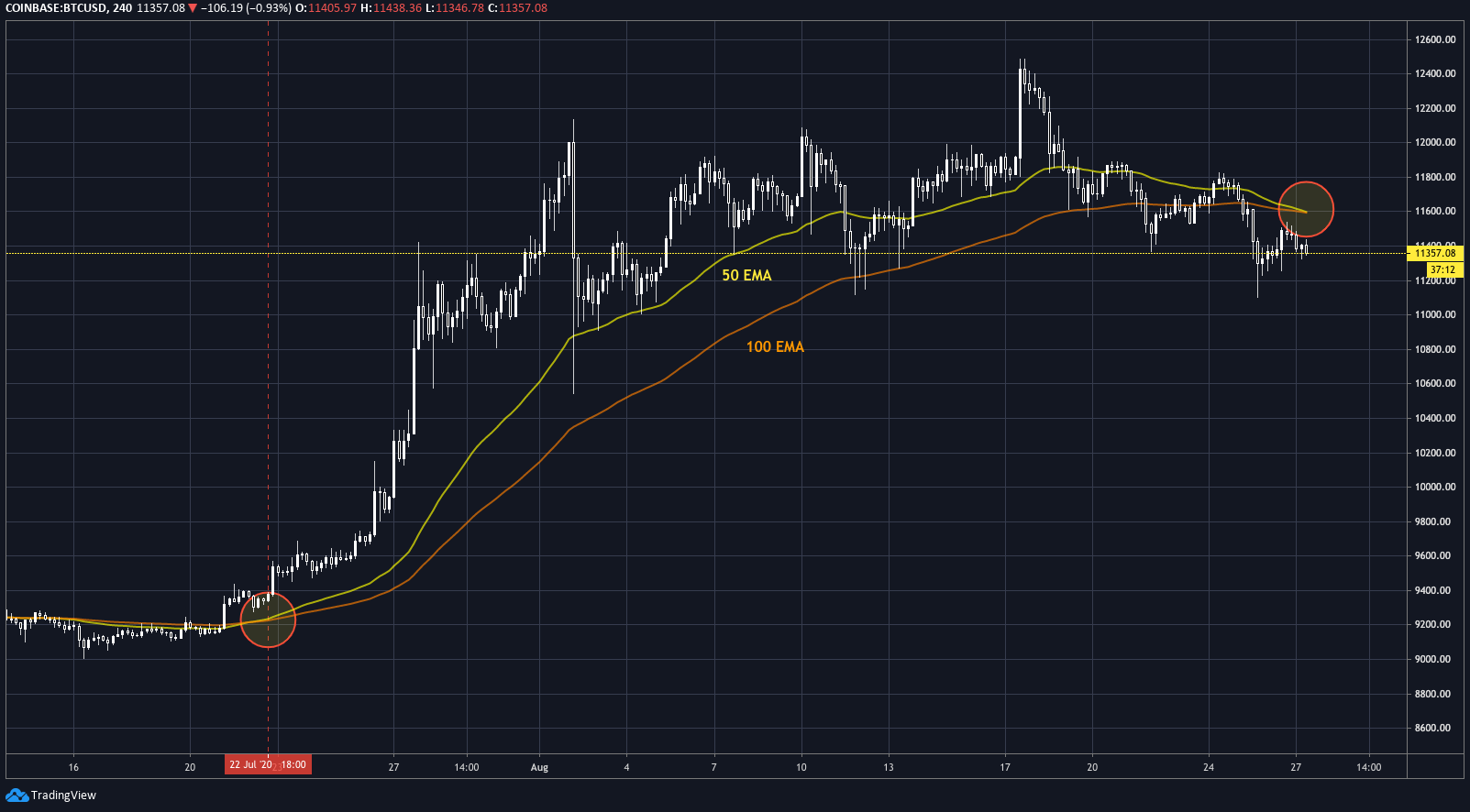tradingview_ema