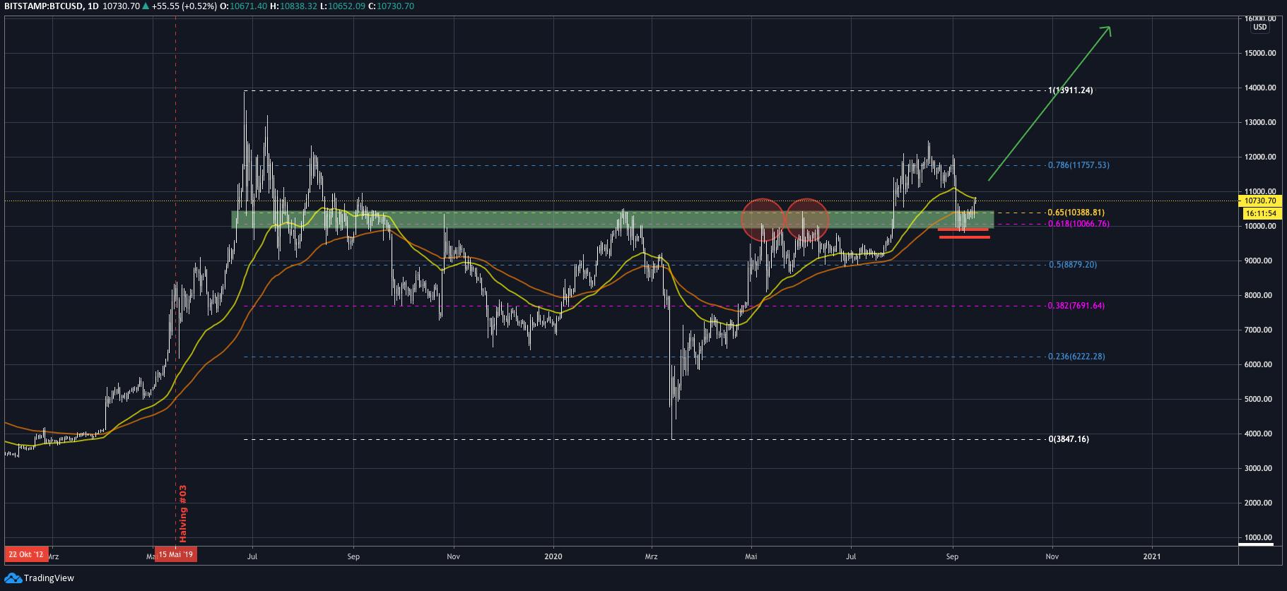 tradingview_third