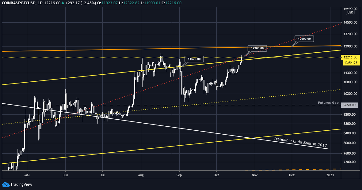 tradingview_zoomin