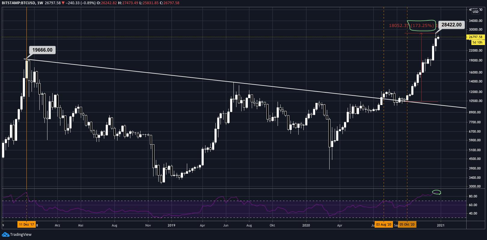 tradingview_run