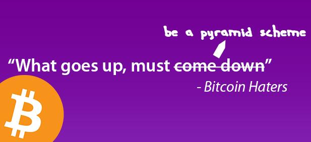 bitcoin gewinn guten morgen norwegen cfd fx broker
