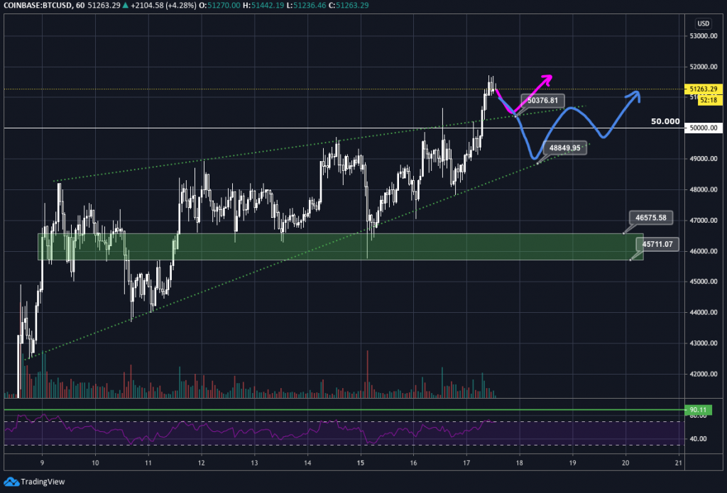 tradingview_003
