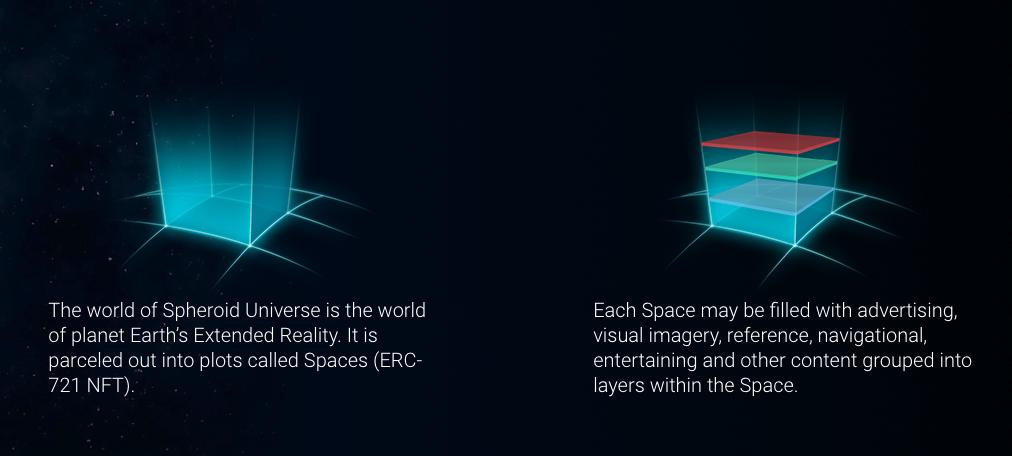 spheroiduniverse.io/#slide1
